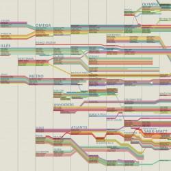 Beatkorszak térkép
